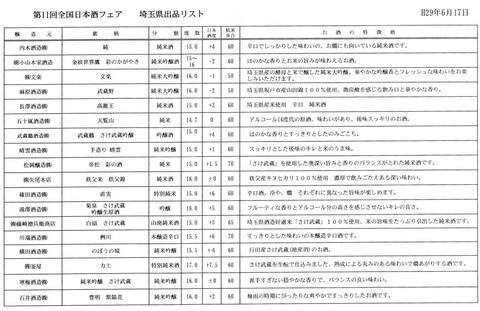 2017日本酒フェア埼玉出品リスト
