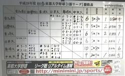 東都リーグ (3)